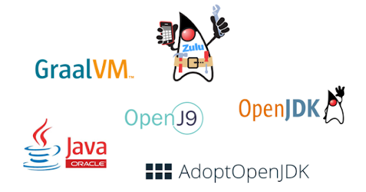 Comparing JVM performance startup time and memory usage (process + JVM)