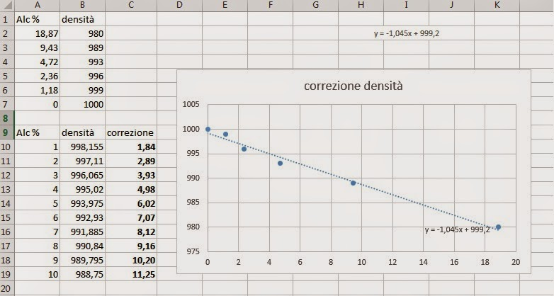 vodka percentage of alcohol