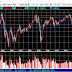 移動平均線 第6章 多空指標線