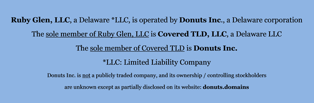 Chart: Relationship between Ruby Glen LLC, Covered TLD, LLC and Donuts Inc. as disclosed in the Amended Complaint