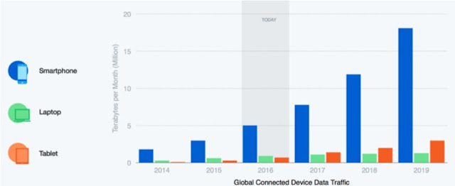 Download Aplikasi Trading Mobile