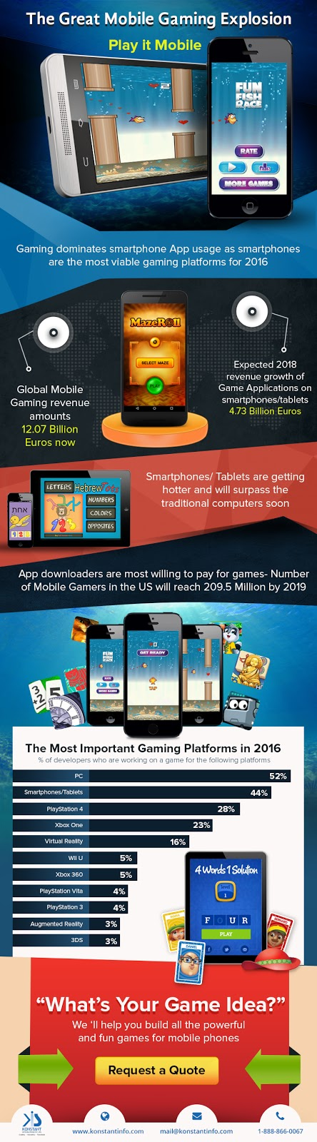 mobile gaming stats 2016