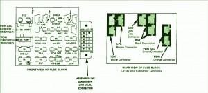 fuse box chevrolet cavalier 1991 diagram