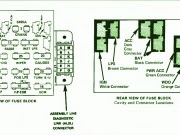 1991 Chevrolet Silverado Fuse Panel Diagram