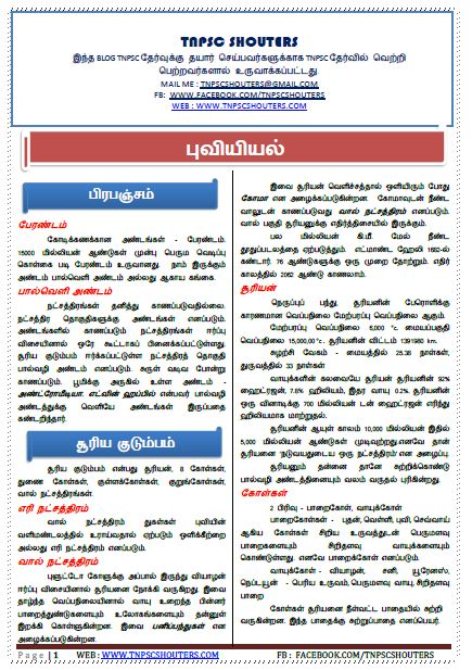 download tamil books in pdf format