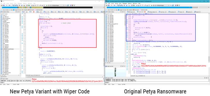 petya-ransomware-attack