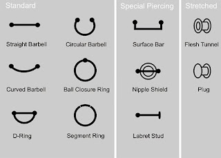 Body Piercing Jewelry Types