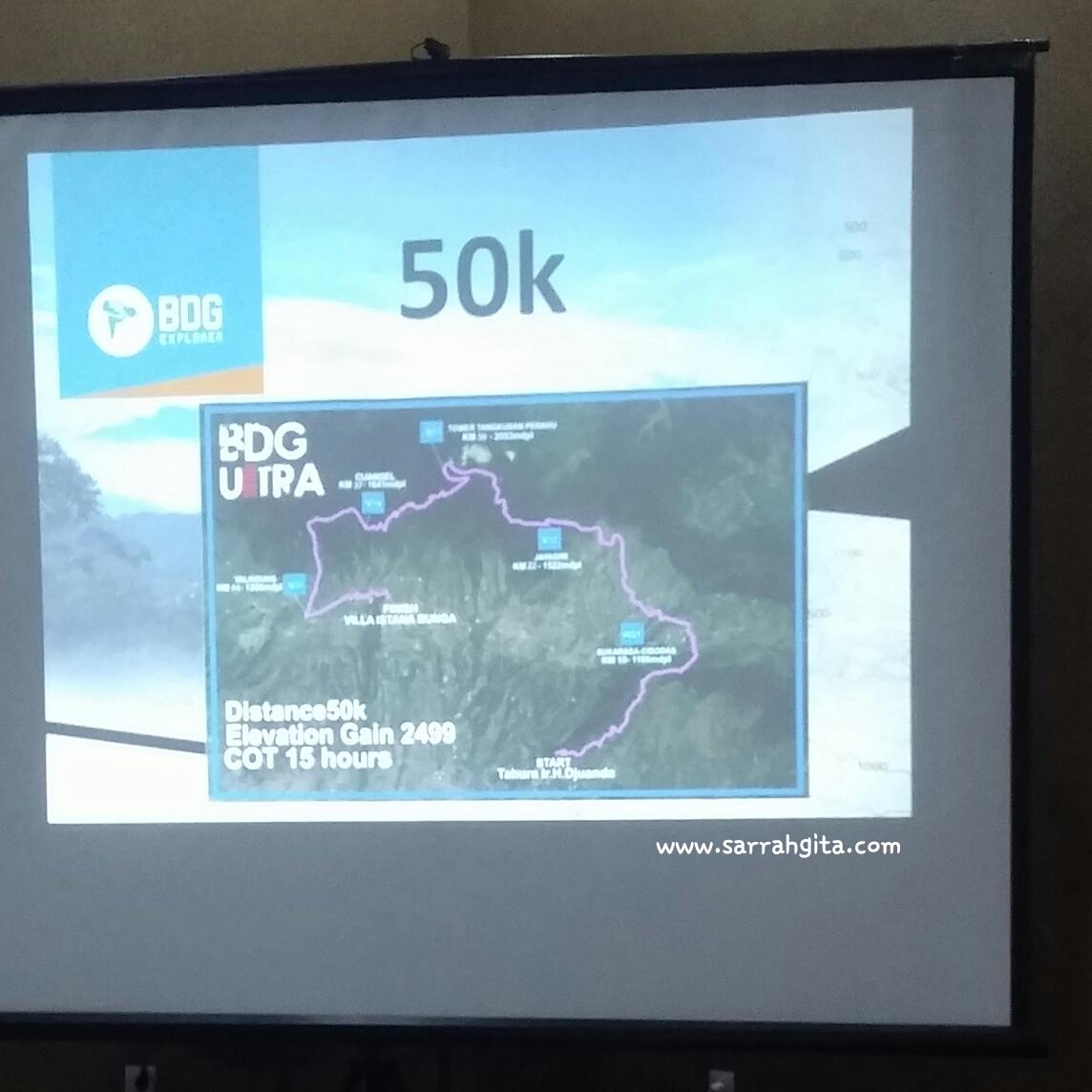 olahraga lomba lari bandung ultra 100k tantangan seru di
