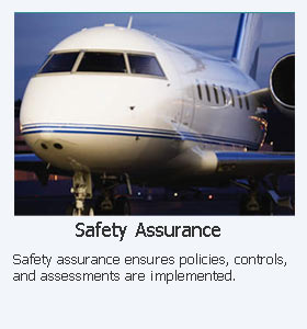 Safety Assurance as one ICAO four pillars for aviation safety management system