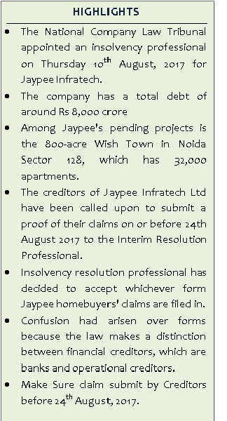 Corporate Blog: Process How Home Buyers Can Claim Refund – Jaypee