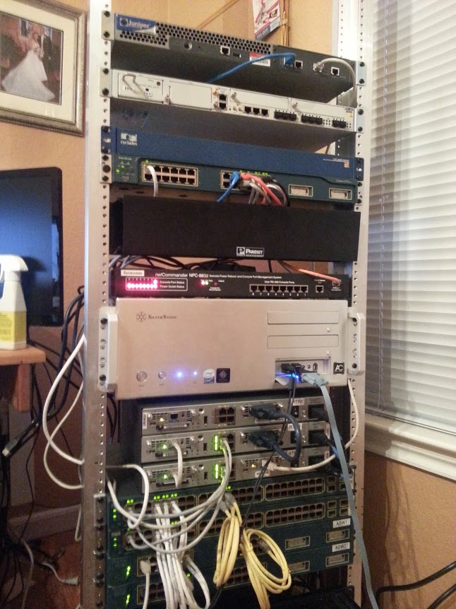 CCNP or BUST : 2013