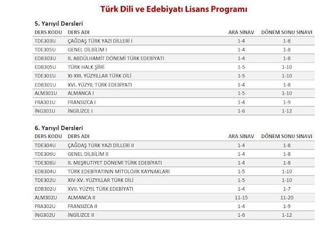 AÖF - Türk Dili ve Edebiyatı 3. Sınıf Sınav Sorumluluk Üniteleri (2016-2017)