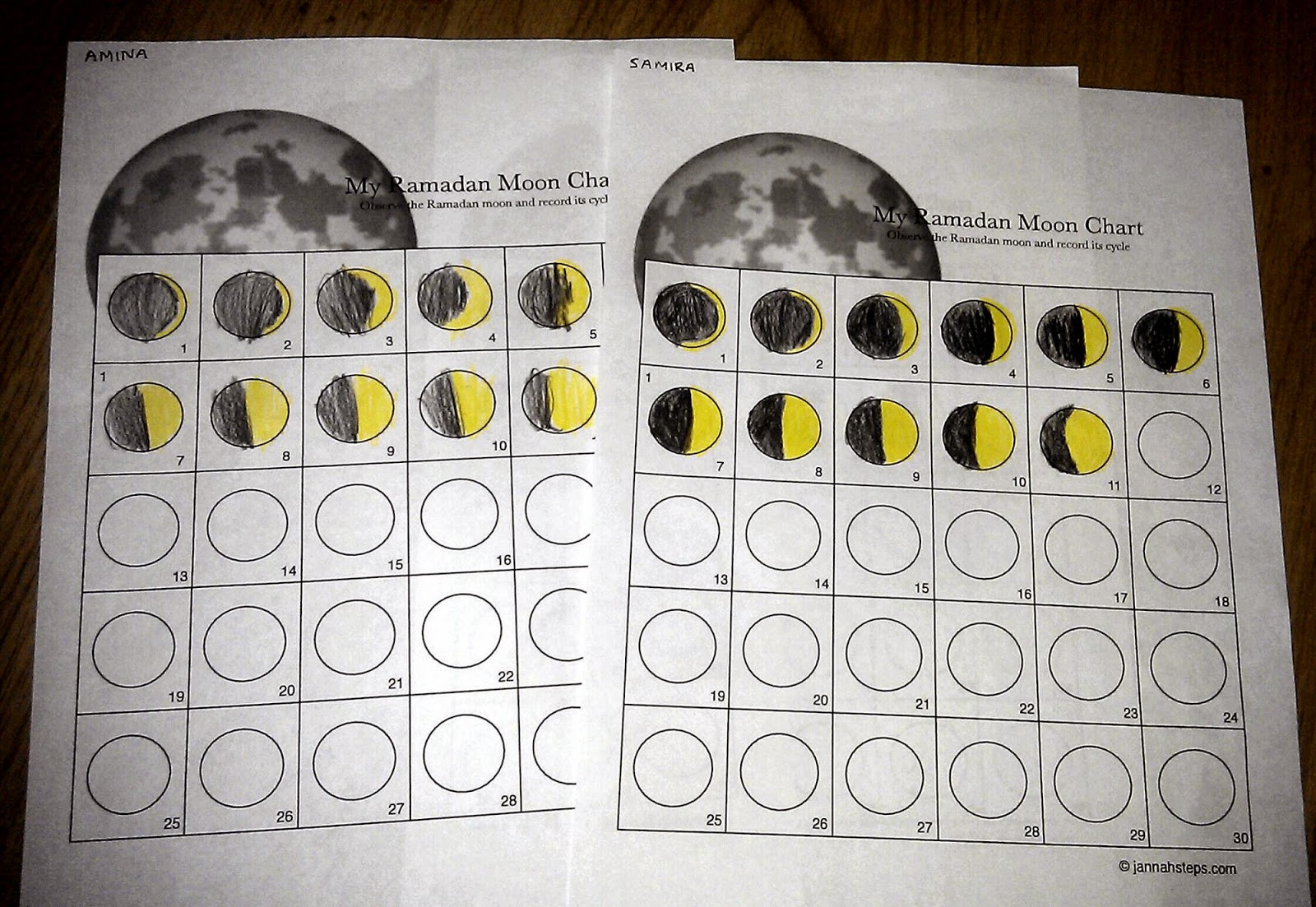 Iman S Home School Ramadan Moon Phase Calendar