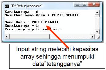 String Dalam Bahasa C