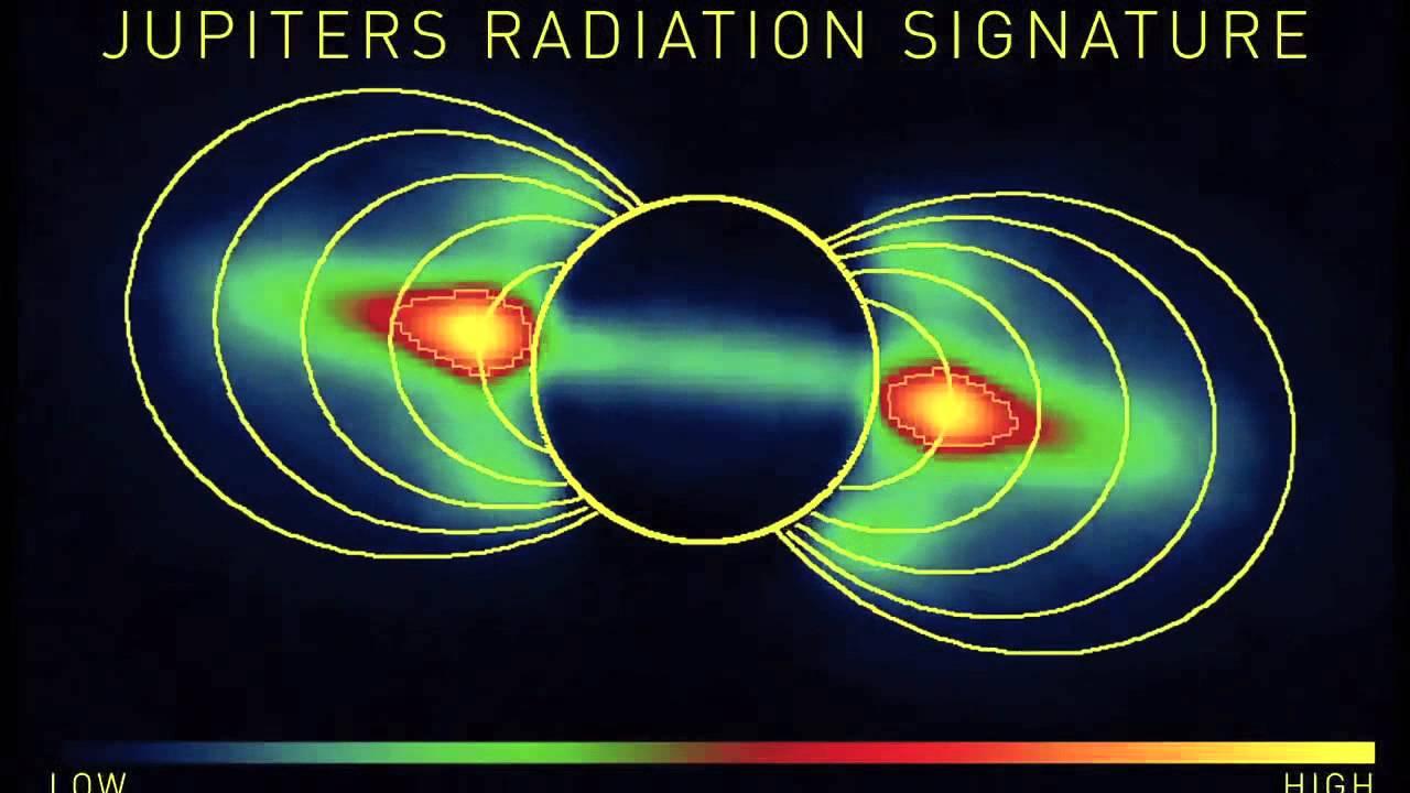 Above A Map Of Jupiter S Radiation Belts
