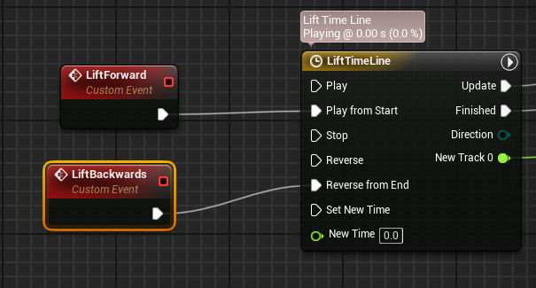 Adding Custome Events
