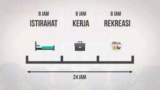 8 Jam Istirahat, 8 Jam Kerja, 8 Jam Rekreasi, Pembagian Waktu Sehari Untuk Kegiatan Bekerja