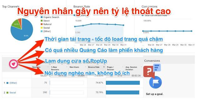anh_huong_cua_ty_le_thoat_den_SEO
