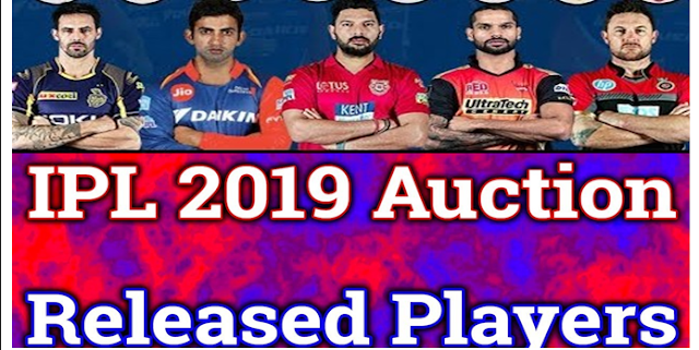 IPL 2019 Auction date and time:IPL 2019 auction released player