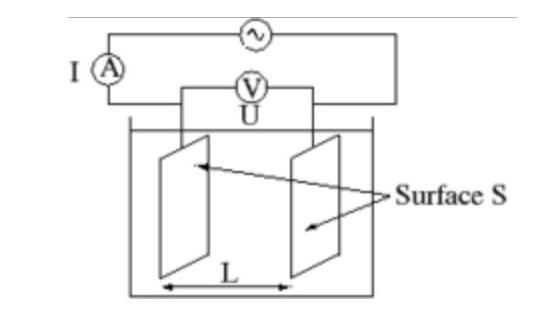 jual conductivity meter, jual do meter