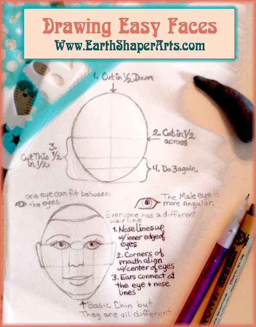 How to draw faces in 9 steps by Earthshaper arts