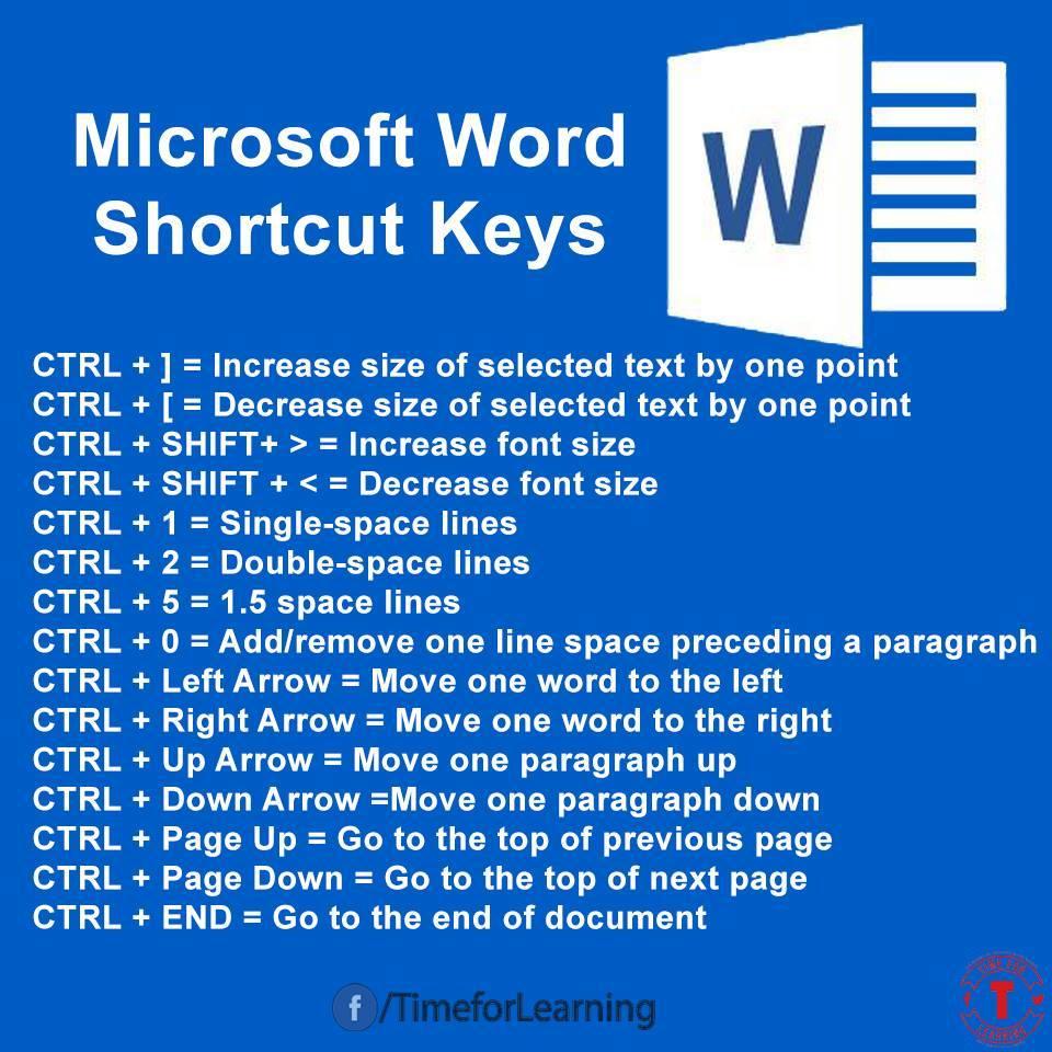 tech support  microsoft word shortcut keys    tips