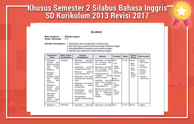 Khusus Semester 2 Silabus Bahasa Inggris SD Kurikulum 2013 Revisi 2017