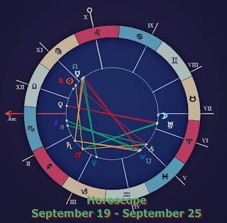 Horoscope September 19 - 25 Aries to Virgo