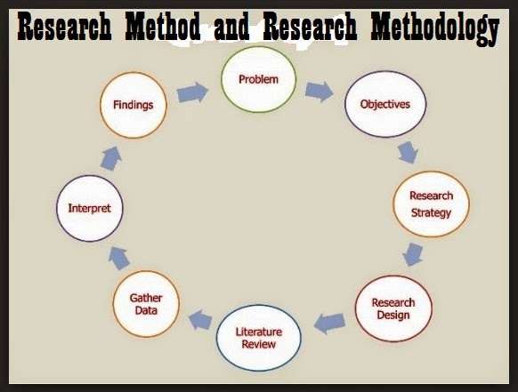 What every researcher needs