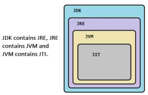 java jre vs jdk