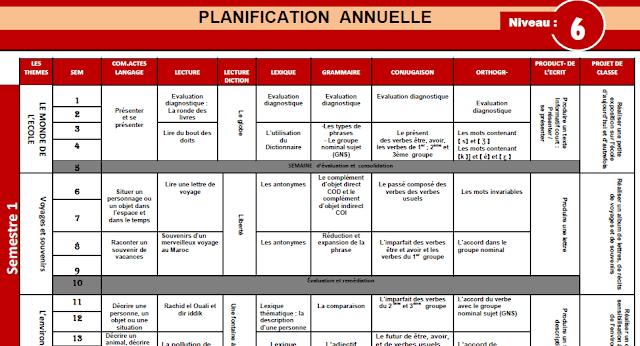 التوزيع السنوي اللغة الفرنسية المستوى السادس