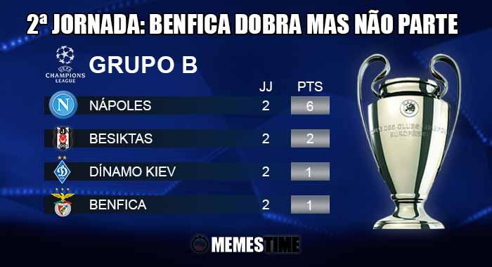 Memes Time, da bola que rola e faz rir - Classificação após a 2ª Jornada do Grupo B da Champions League: Nápoles 4 – 2 Benfica e Besiktas 1 – 1 Dínano Kiev – 2ªJornada: Benfica dobra mas não parte