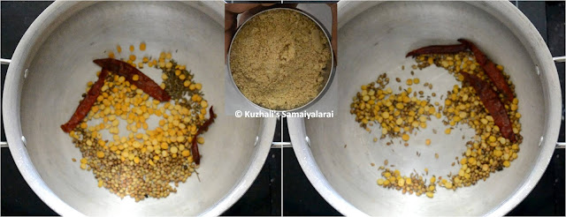 KARAMANI(BLACK EYED PEAS) SUNDAL- NAVARATHRI RECIPES
