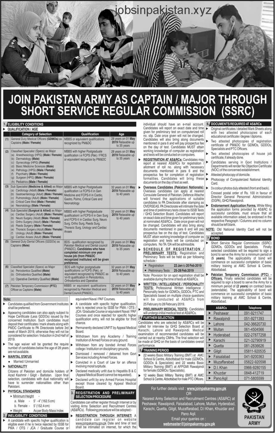 Advertisement for Pakistan Army Jobs 2019