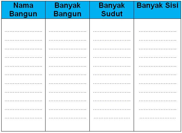 Tema 5 Kelas 2 Sub 1 Pb 3 Tabina Kampus Rpp