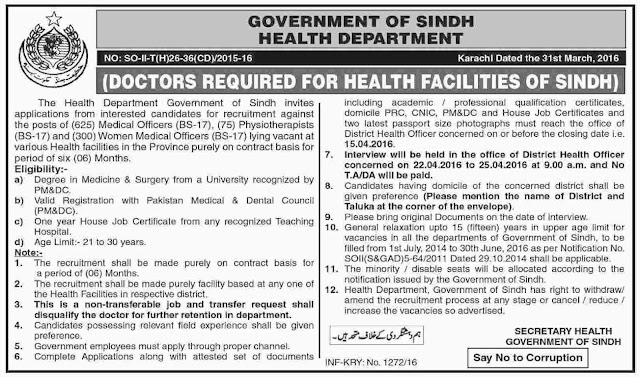Fresh MBBS Doctors Jobs in All District of Sindh Pakistan