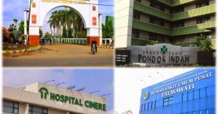 Alamat Rumah Sakit Wilayah Jakarta Selatan | Alamat Kota