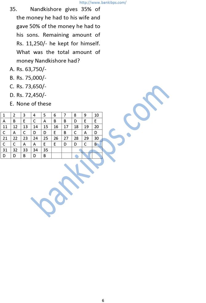 SBI Junior Associate Model Question Paper 2018