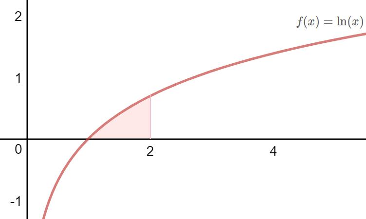 Integral de ln(x) no intervalo [1,2]