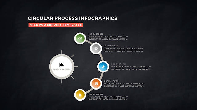 Circular Process Diagram Infographic Free PowerPoint Template Slide 2