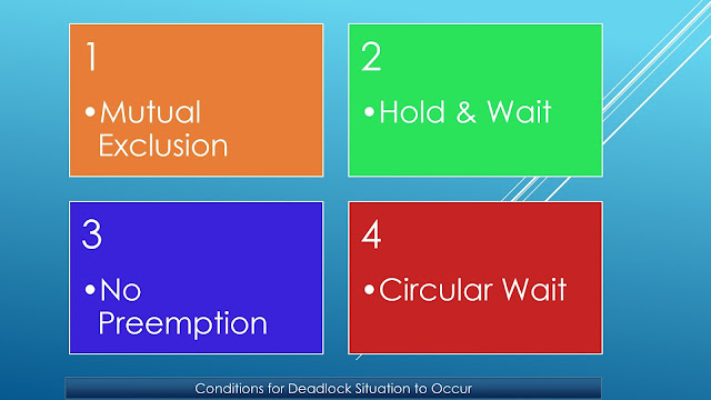 What are the conditions for deadlock situation to occur?