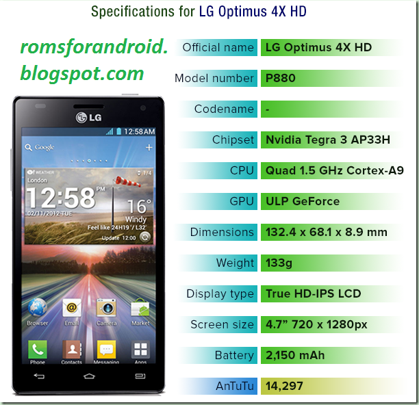 All the latest ROMs for your Android Devices - Samsung ...