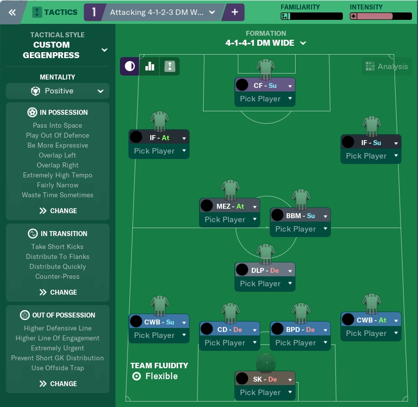FM19 Juventus Team Guide & Tactic