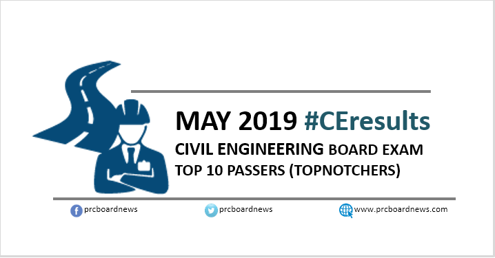 RESULT: May 2019 Civil Engineer CE board exam top 10 passers