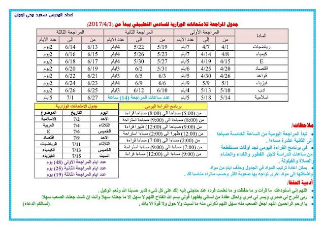 جدول مراجعة الأمتحانات الوزارية للصف السادس العلمي من أعداد الأستاذ محي سعيد تومان