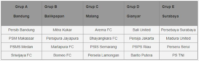 Pembagian Grup Piala Presiden