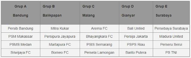 Grup Piala Presiden 2018