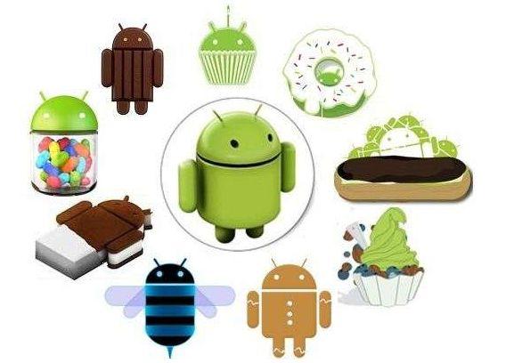 Arti Versi android Jelly Bean, KitKat, dan Versi lainnya