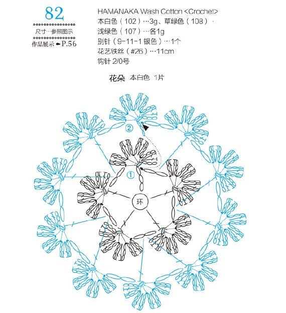 Букетики цветов крючком. Декоративные броши (4)