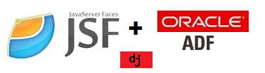 ADF Java tutorial desde 0.